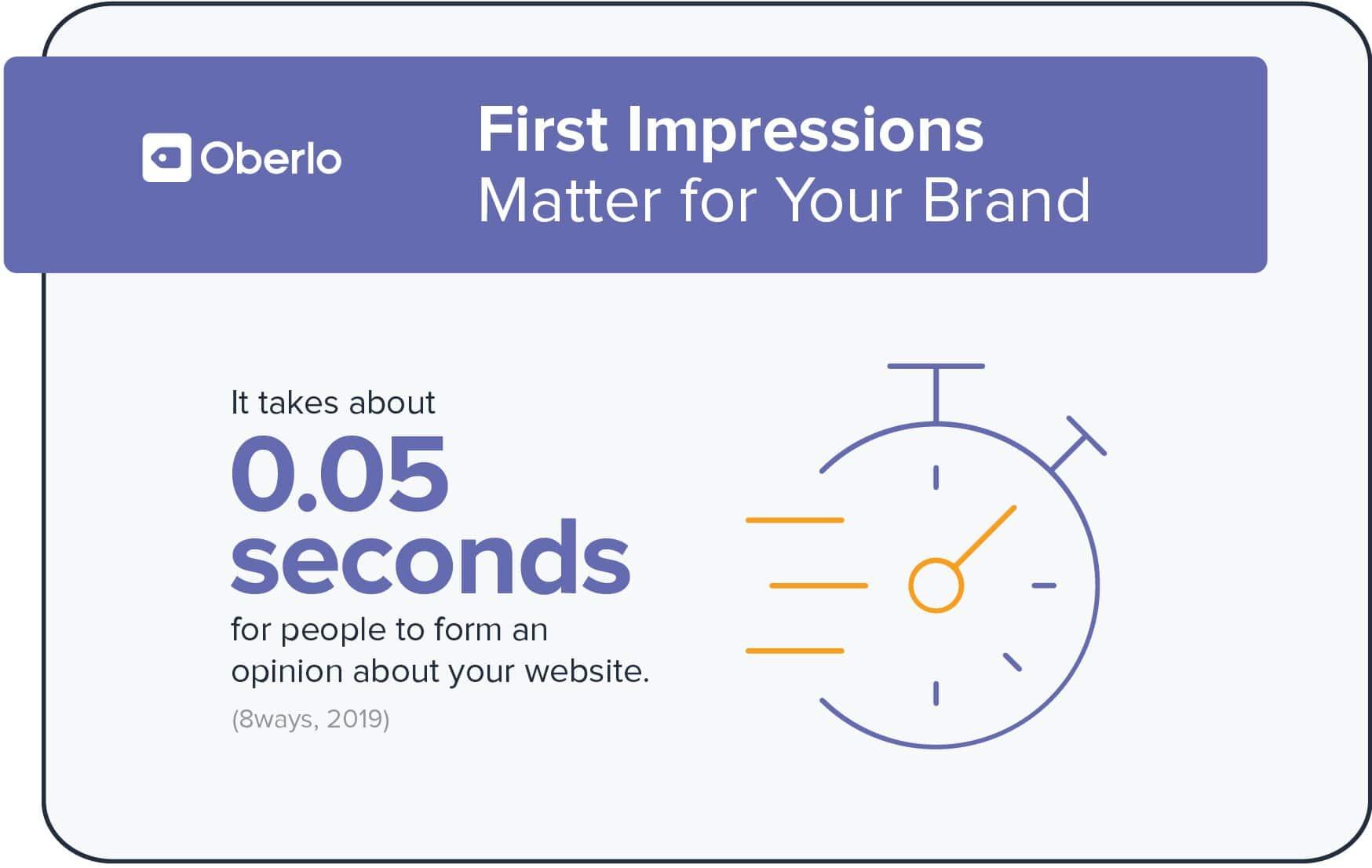 oberlo infographic example