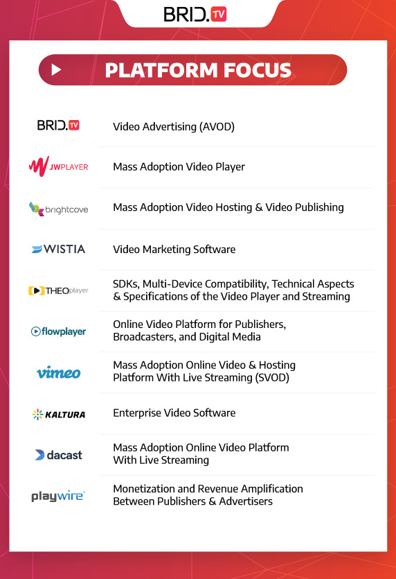 table illustrating various online video platforms' focus