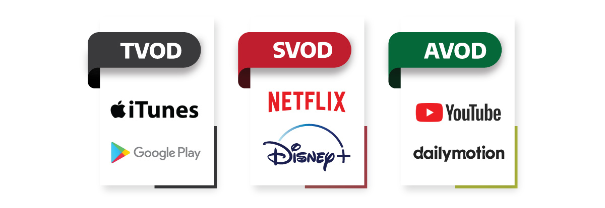 TVOD, SVOD, and AVOD services examples