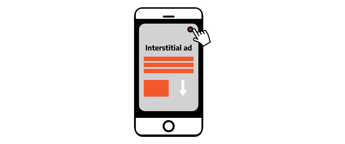 an inforgraphic illustrating how an interstitial mobile ad works