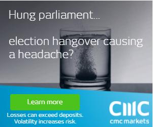 CMC Markets ad example