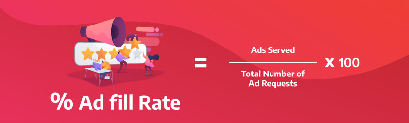 an infographic illustrating how to calculate ad fill rate